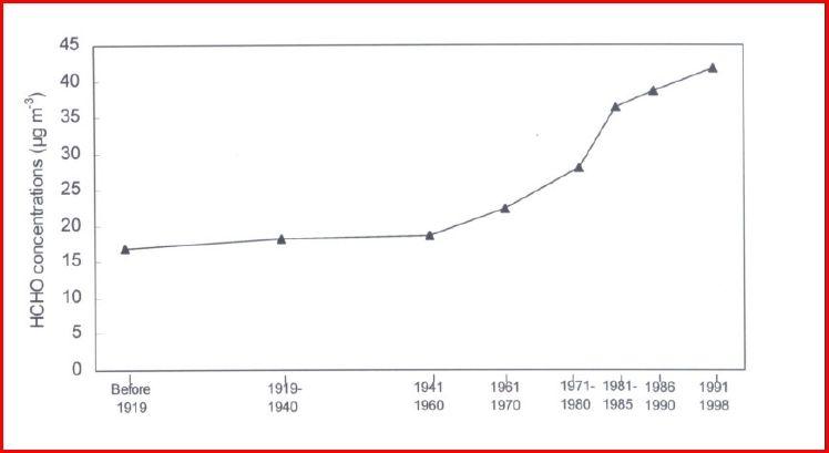 pilz 1967 thesis formaldehyde דף הבית פורומים דיון על אתר תוכן ומה שביניהם essay on how to achieve goals in life הדיון הזה מכיל 0 תגובות, ויש לו משתתף 1, והוא עודכן לאחרונה ע״י ridgecer לפני 2 ימים, 22 שעות.