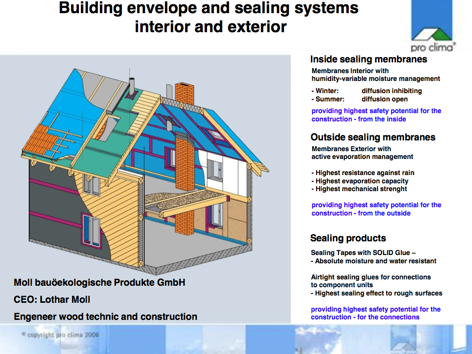 aecb building envelope and sealing systems interior and exterior aecb environment