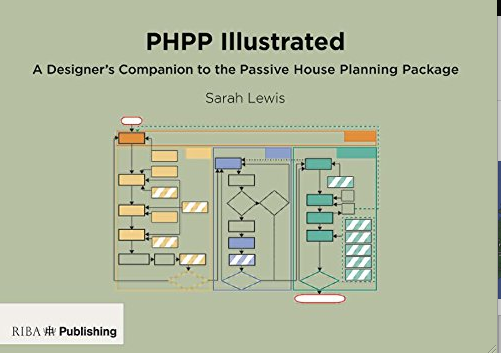 Aecb Phpp Illustrated A Designer 39 S Companion To The